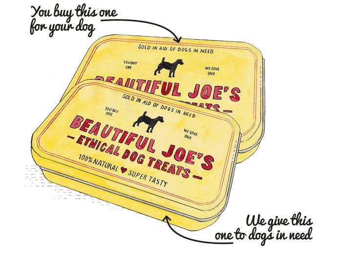 Beautiful Joe S Dog Treats